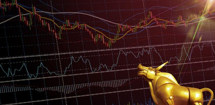 李志林:市场风格已发生转换