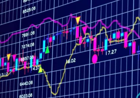 股票行情混乱的一天,浅谈国改板块