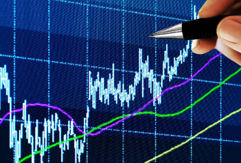 周一股票行情|海南与妖股二波,那个更有机会?