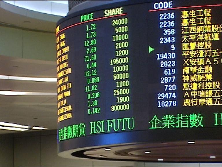 港股收评:恒指全日跌290点 成交缩至不足千亿