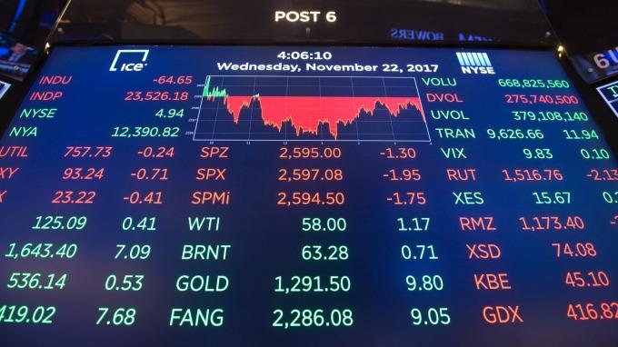 分析师:该关注价值型股票了但投资需要耐心