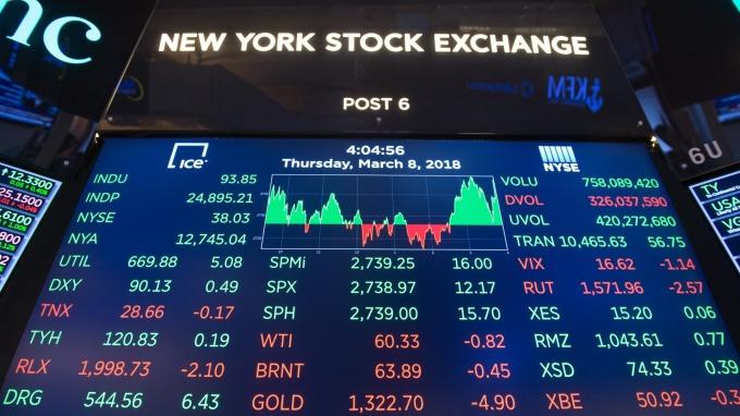 各项风险已反映到股价标普指数正进入拐点