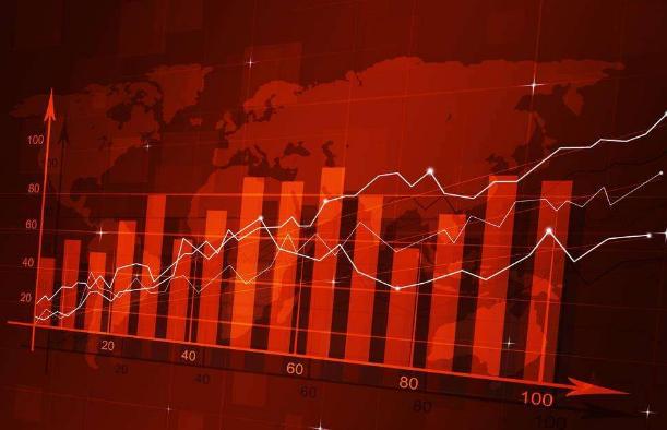 涨停实现着主力资金的五