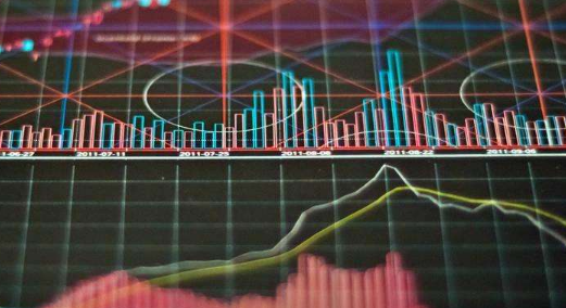 股票交易规则都有哪些?新手来看