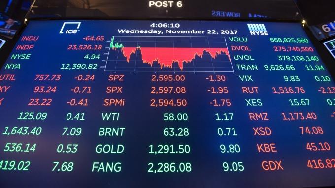 美股库藏股规模创纪录高层却乘机「卖股套现」?