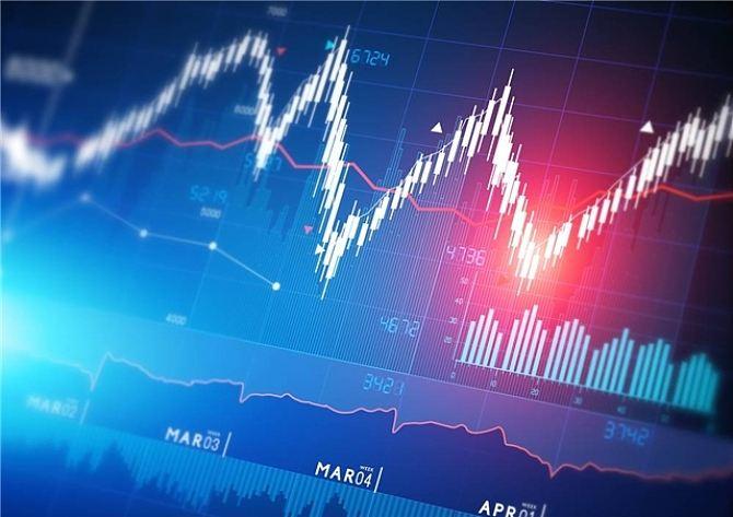 全球股市指数 纳指首破15000点!中概念大升