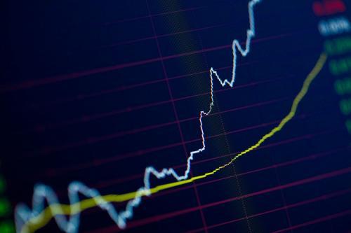 深度分析:中国股市何时见底