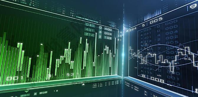 """股市分析-2020""""疫情""""期间最佳分析"""