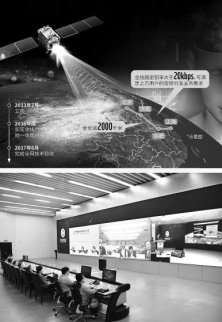独家视频:中国首条量子通信网络 黑客失业了!