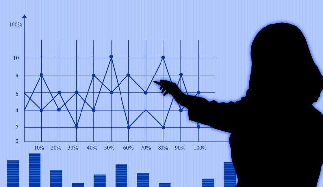 股票入门基础知识:分析题材炒作脉络