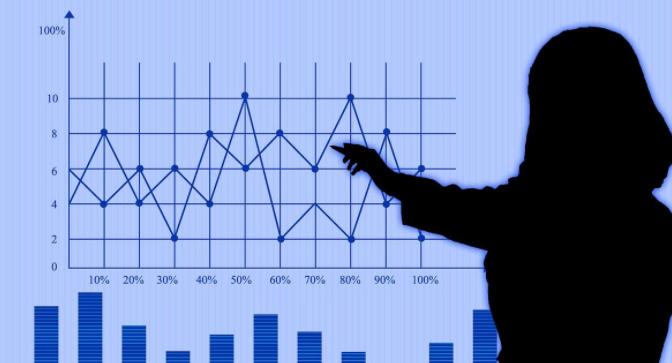 股票入门基础知识:分时实战技巧