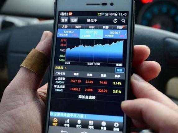 如何看股票k线图 行情机会挖掘宝典!