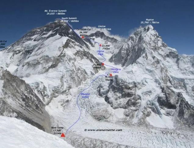 财经365视界:为什么大佬都爱登珠峰?