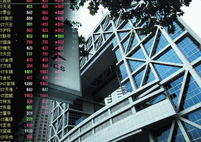 今日股市行情分析-365独家猛料(6.28)