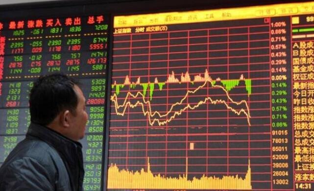股市预测-节后首个交易日开门红概率大