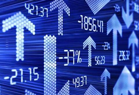 股市预测-未来三个月八大