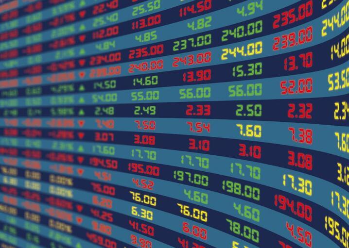 美股-股市小幅收高 美股走势分析!