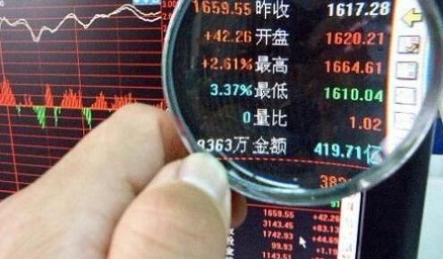 打压(股票经典术语解析)