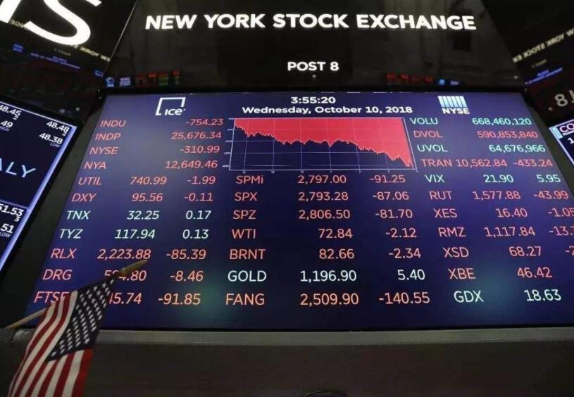 """股票-""""恐怖数据""""不恐怖美股创新高!"""