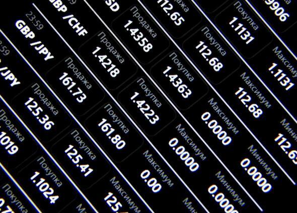 """美股实时行情-""""全部""""股票购买警报"""