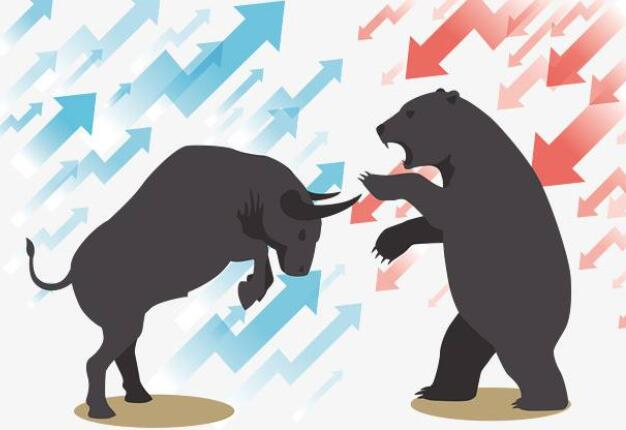 全球资产暴跌 如何找到市场拐点?