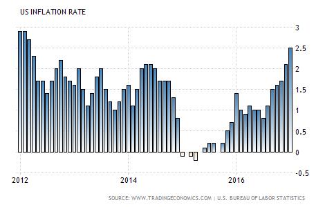 通胀什么意思_通胀料很快会推高美元