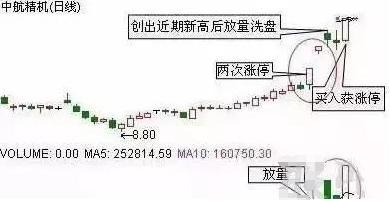 股票资料图