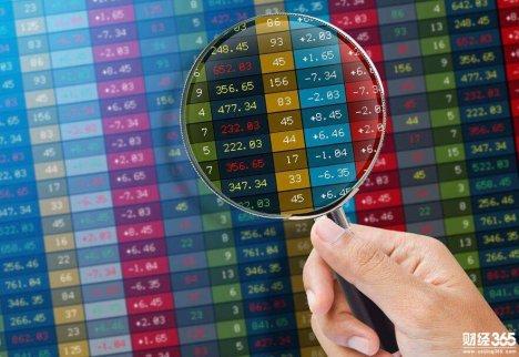 股票入门基础知识:看懂股票基本面的六个方面(图)