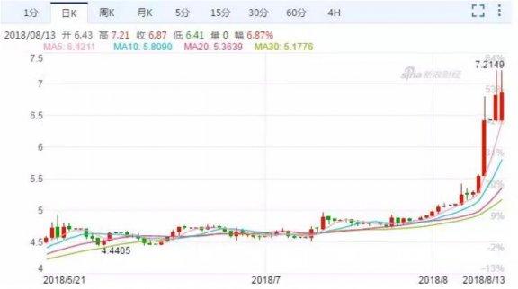 将军 | 美元磨刀霍霍,土鸡成泰国第二,A股能否顶住多重压力?