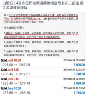 白恒钰:1.7黄金千三拦路虎原油低不变 黄金原油走势分析