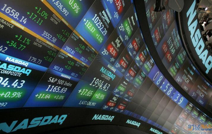 股票-美股行情