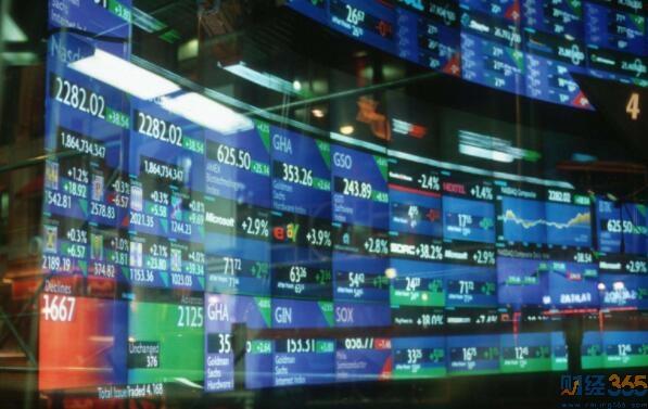 全球股市行情