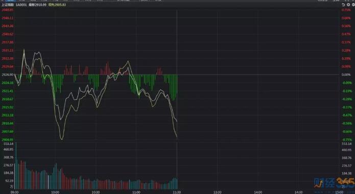 """股市分析-八连阳后大盘为何""""杀跌""""了?"""