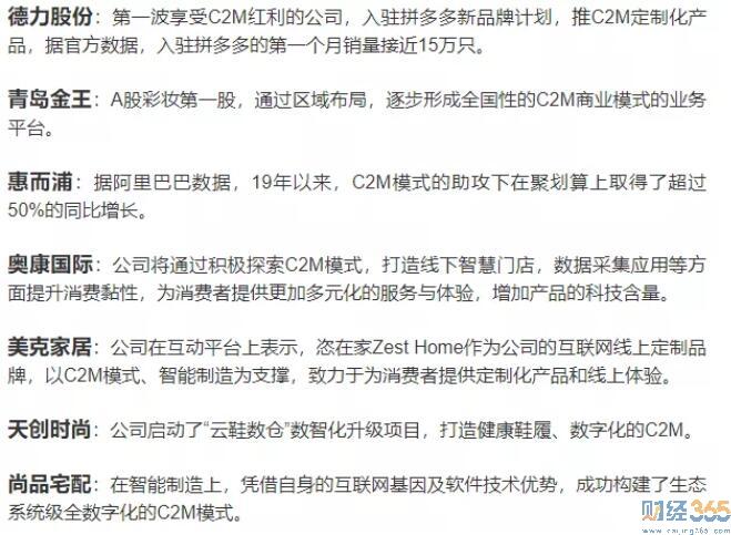 新题材C2M概念股梳理!
