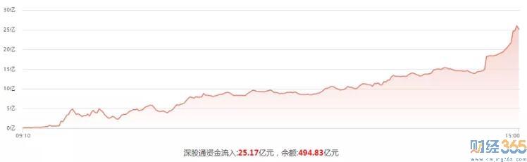 股票-疫情这条线就这么结束了?