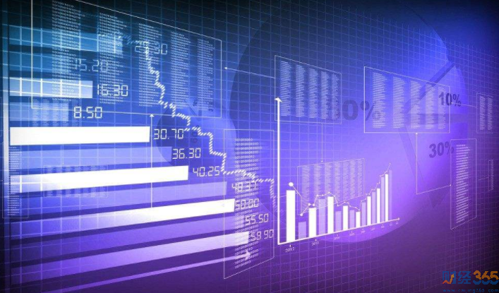 财经365独家股票分析-股市需要一个契机!