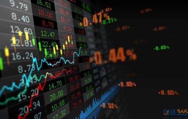 股票分析预测-六月行情展望!