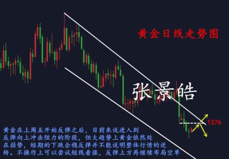 张景皓:全球贸易争端,黄金为何不涨?6.25日内行情走势分析策